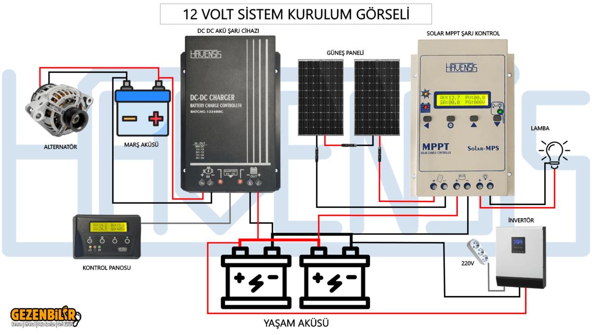 12V Seması Sistem Havensis.png