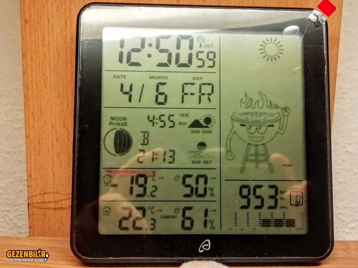 Wettestation.jpg